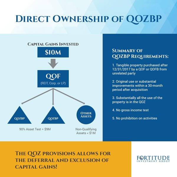 OZ Diagram 1