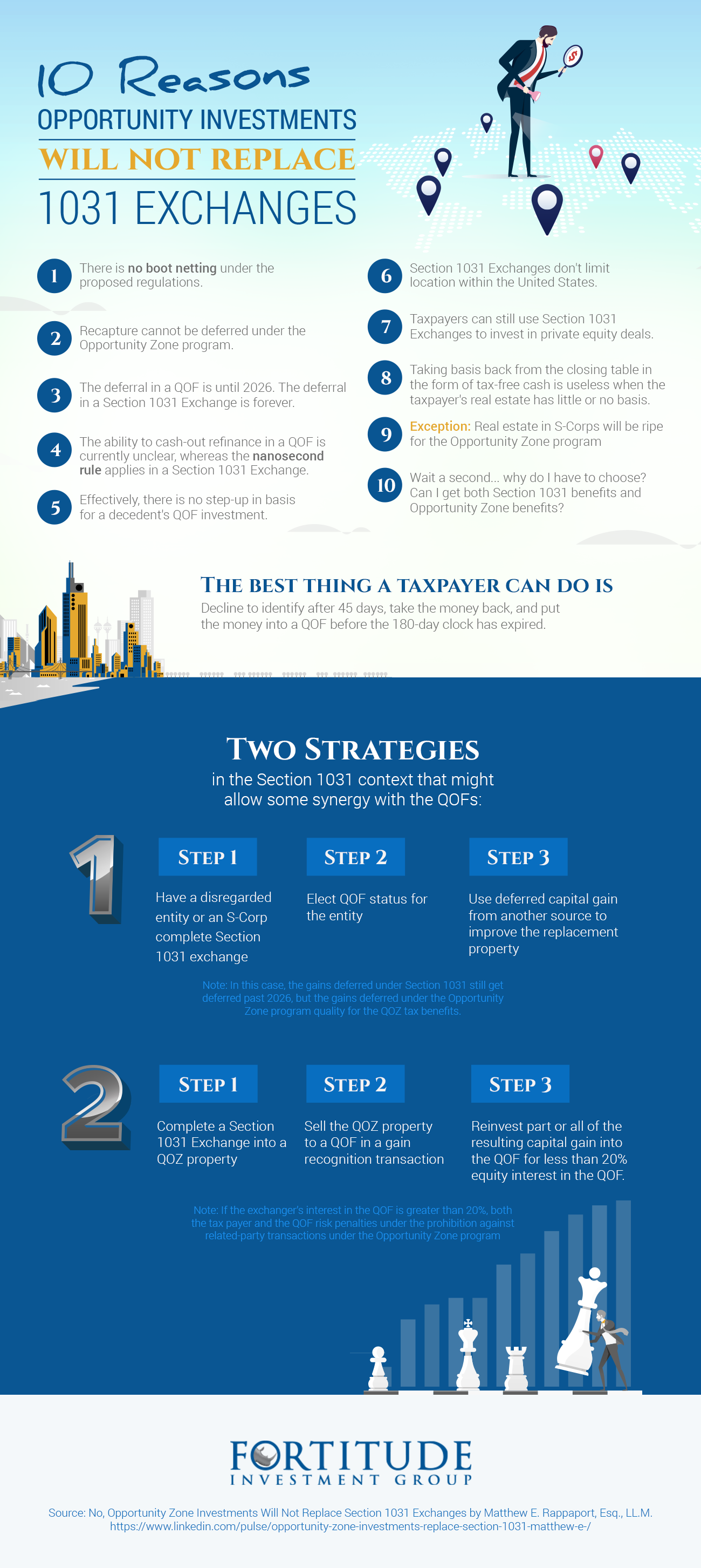 infograph-10-reasons-opportunity-zones-1031-exchanges